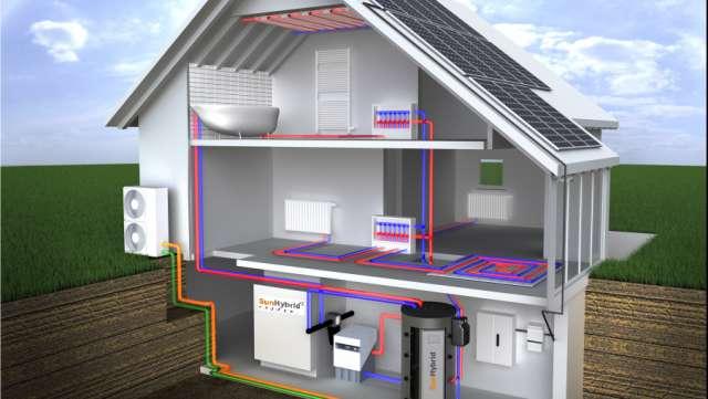 Pompe di calore e fotovoltaico impianti fotovoltaici abruzzo